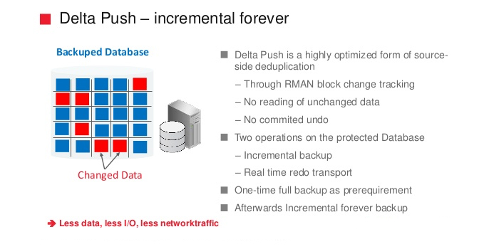 Delta Push_Incremental Forever