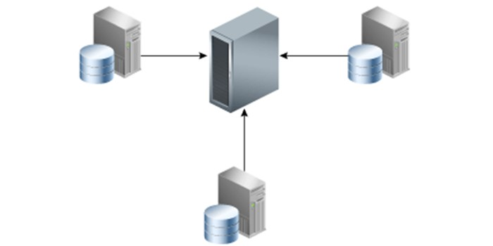 Third-Party Deduplicating Appliance